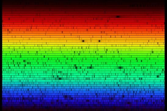Full Solar Spectrum